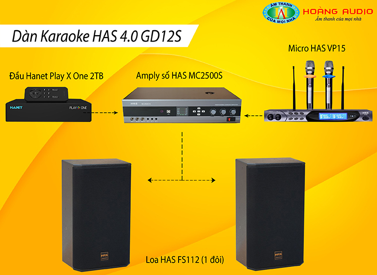 dan-karaoke-has-gd12s